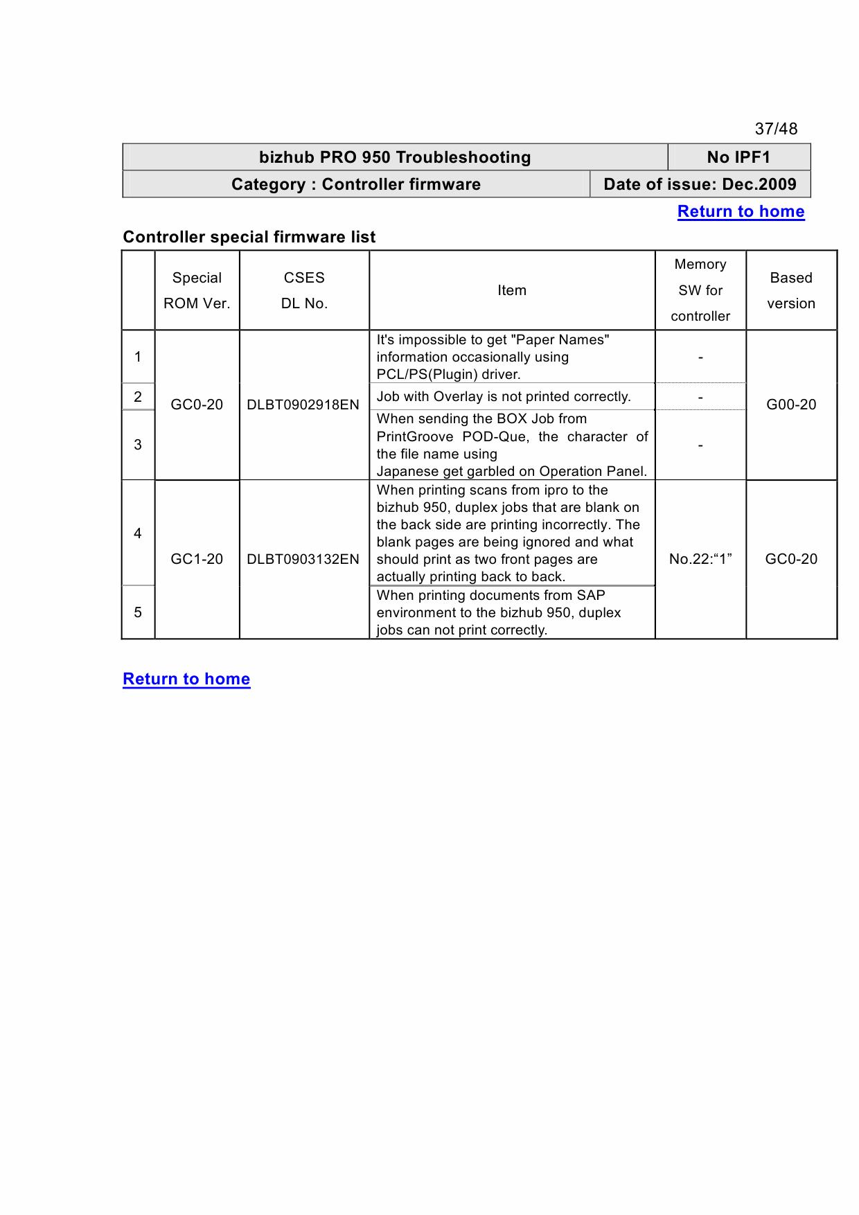 konica printer error codes